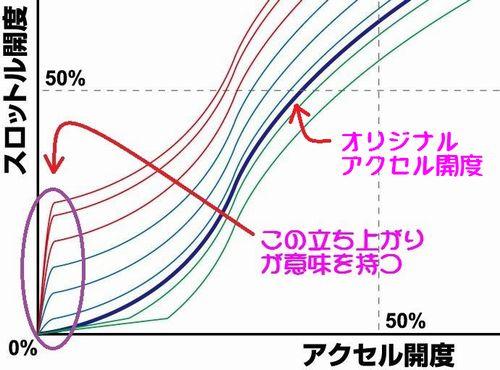 Spec_curve